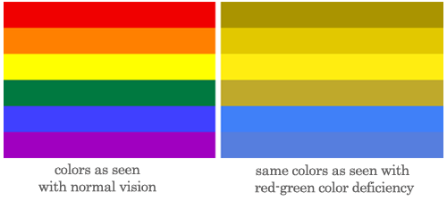 Post image for Designing For Color Blindness