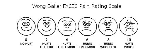 schematics of faces